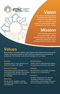 Vision, Mission and Values Poster-page-001 (2)