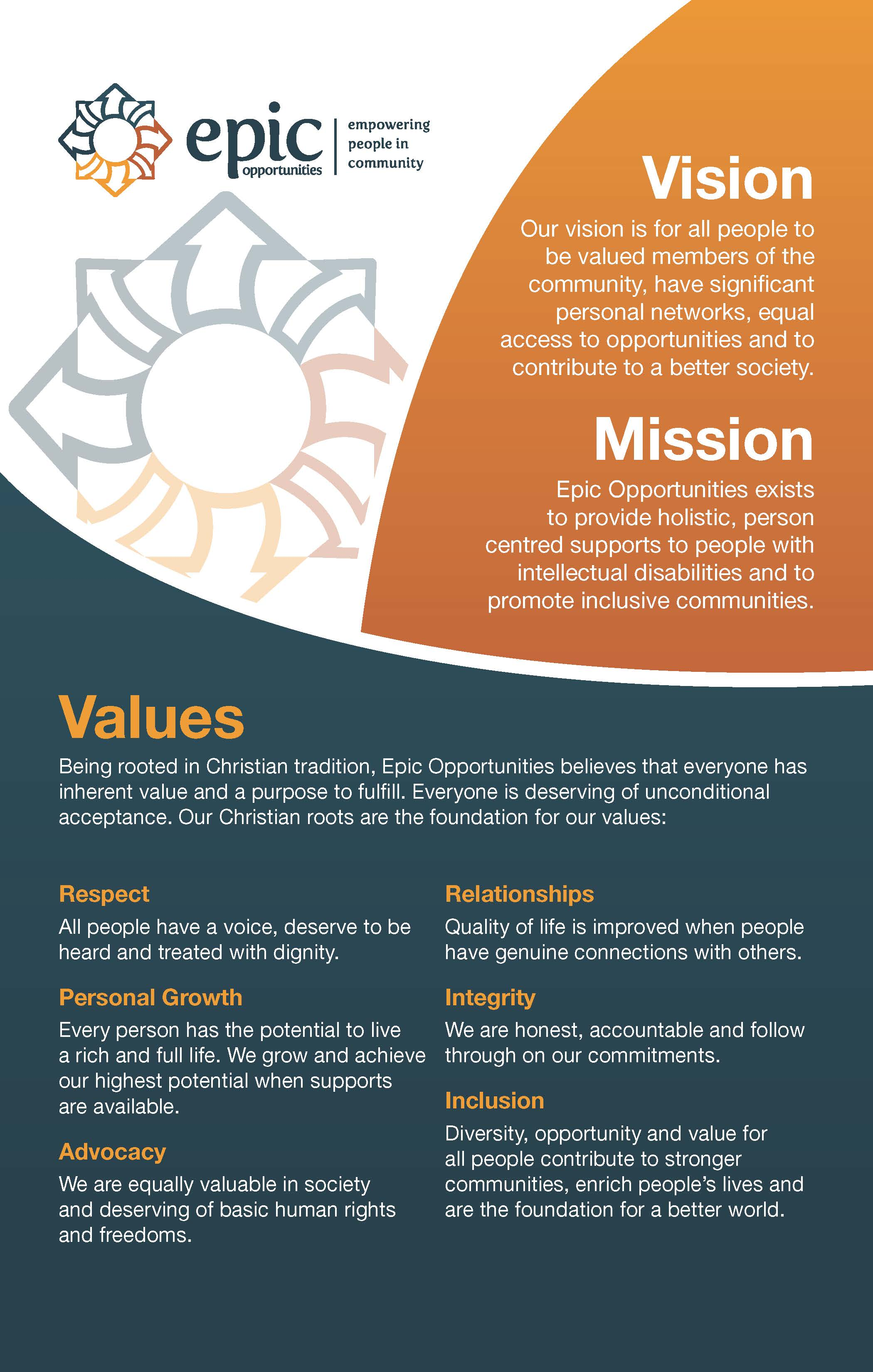 Image is a poster of Epic Opportunities Vision, Mission and Values as described on the webpage.